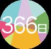 366日の誕生石